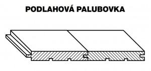 PALUBKY PODLAH. RT SMRK AB 5000/146/24